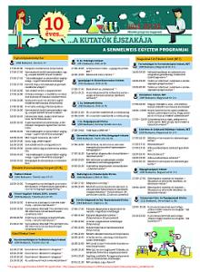 SE_Kutatok_ejszakaja_programlista_2015_09_25