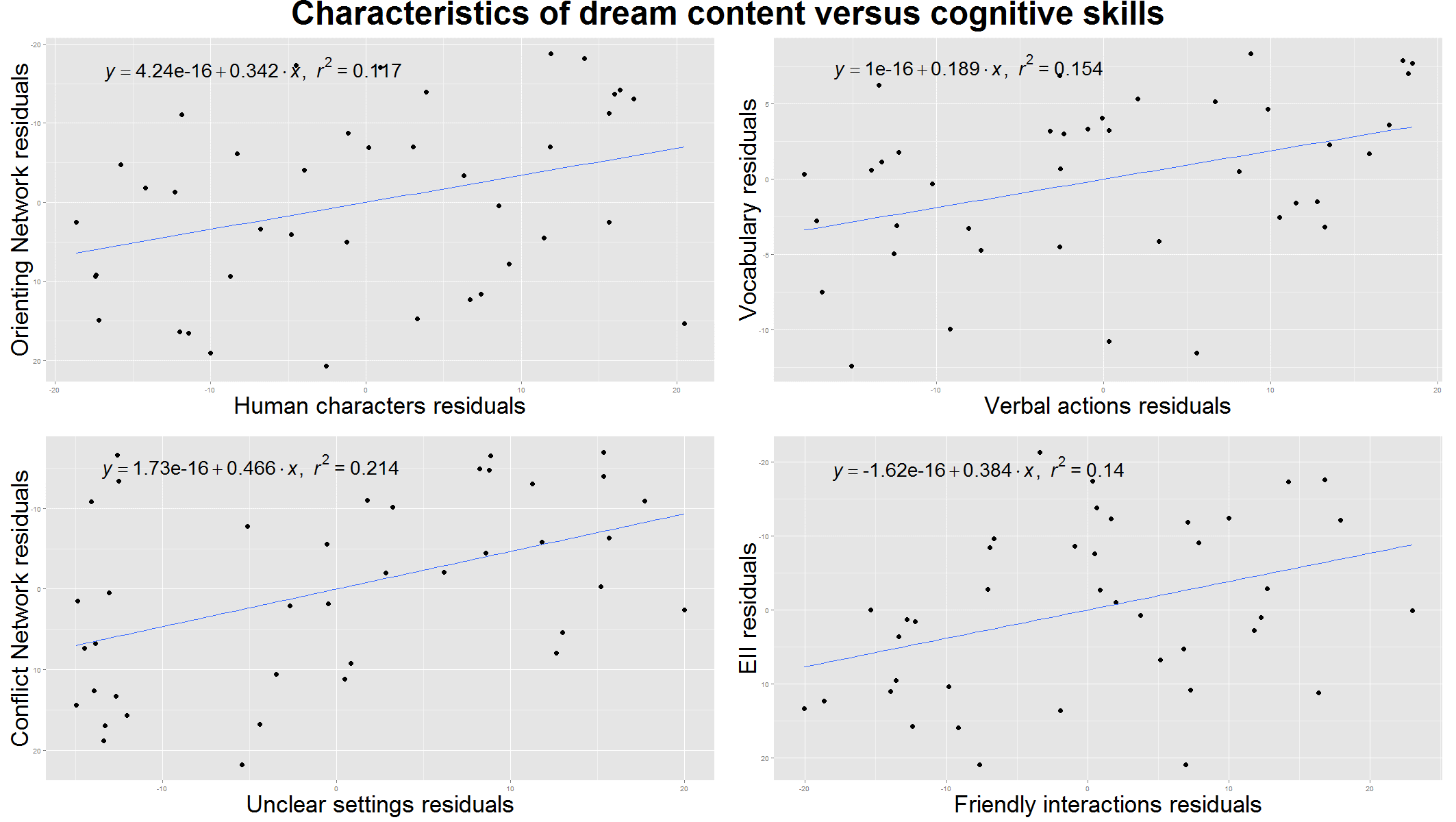 how dreams and dreamings affect individual Vocabulary study list for mark twain's the prince and the pauper (chapters 1-17  and resume his empty grandeurs in his dreams  his dreamings and readings.